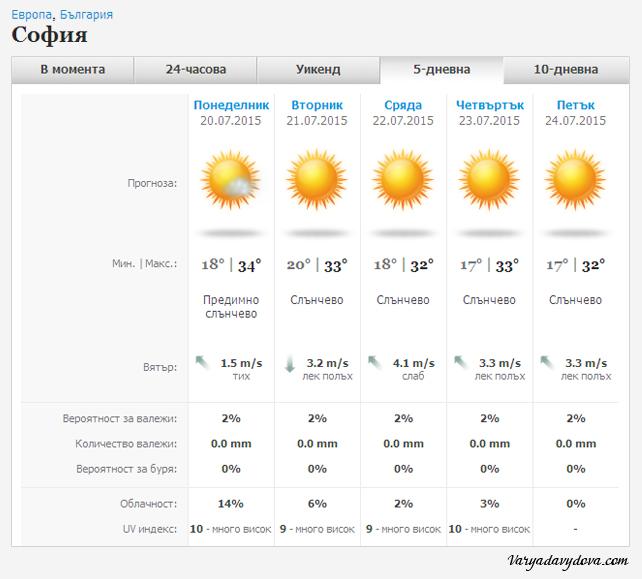 Лето в Болгарии. Жара